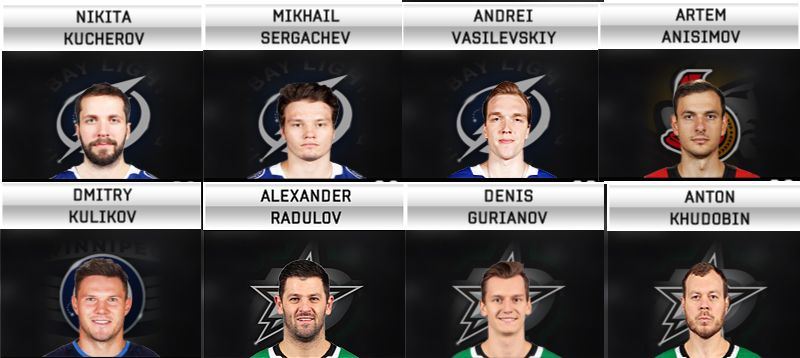 Русские в НХЛ Part 2